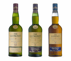 The Glenlivet Core Range