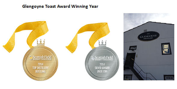 Glengoyne Toast Award Winning Year | Two further awards have turned 2014 into a record-breaking year for Glengoyne