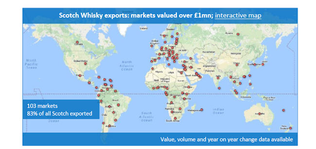 Scotch Whisky exports: markets values over £1mn