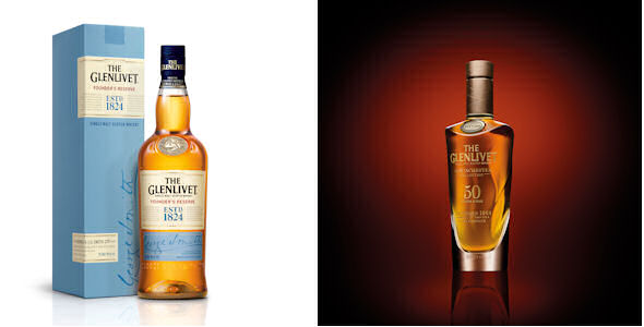 The Glenlivet | Innovation Underpins Success For The Glenlivet - 30th October, 2014
